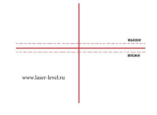 как настроить лазерный уровень